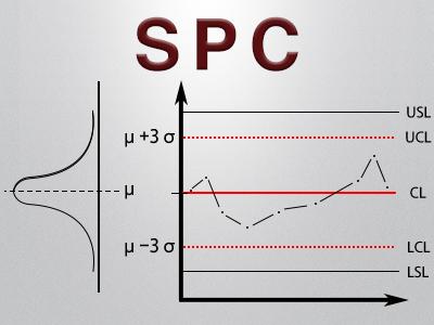 SPC之控制图