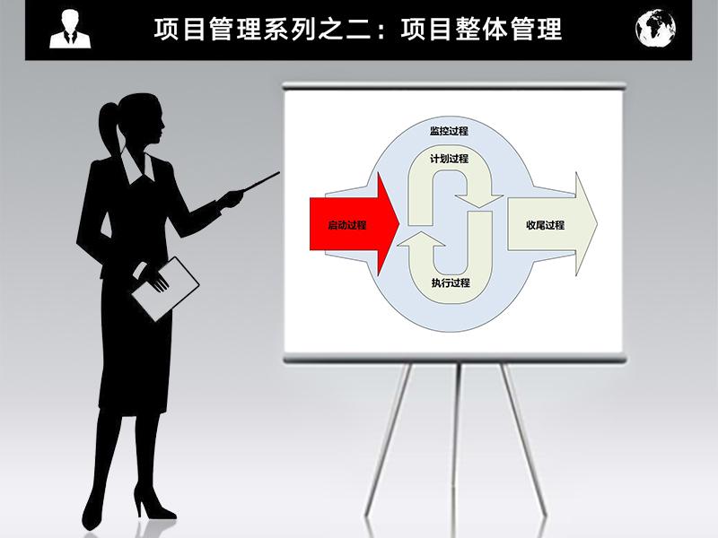 项目管理系列之二:项目整体管理
